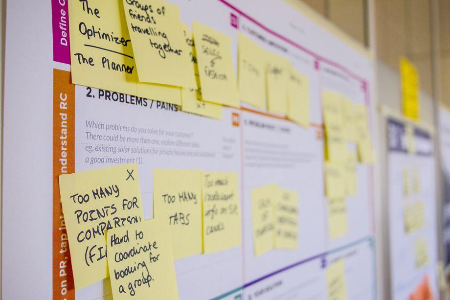 how to set priorities as an entrepreneur