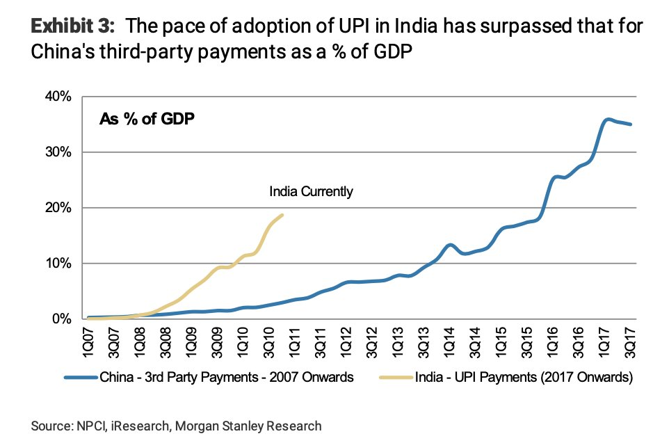 the rise of UPI payments in India