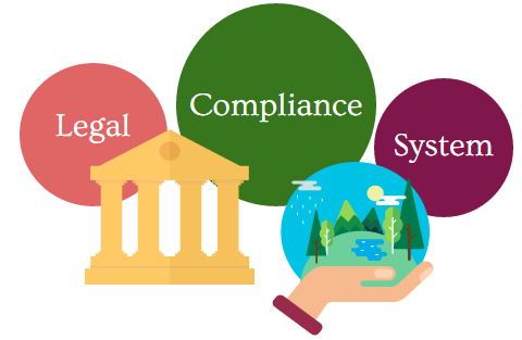 Legal and compliance solutions